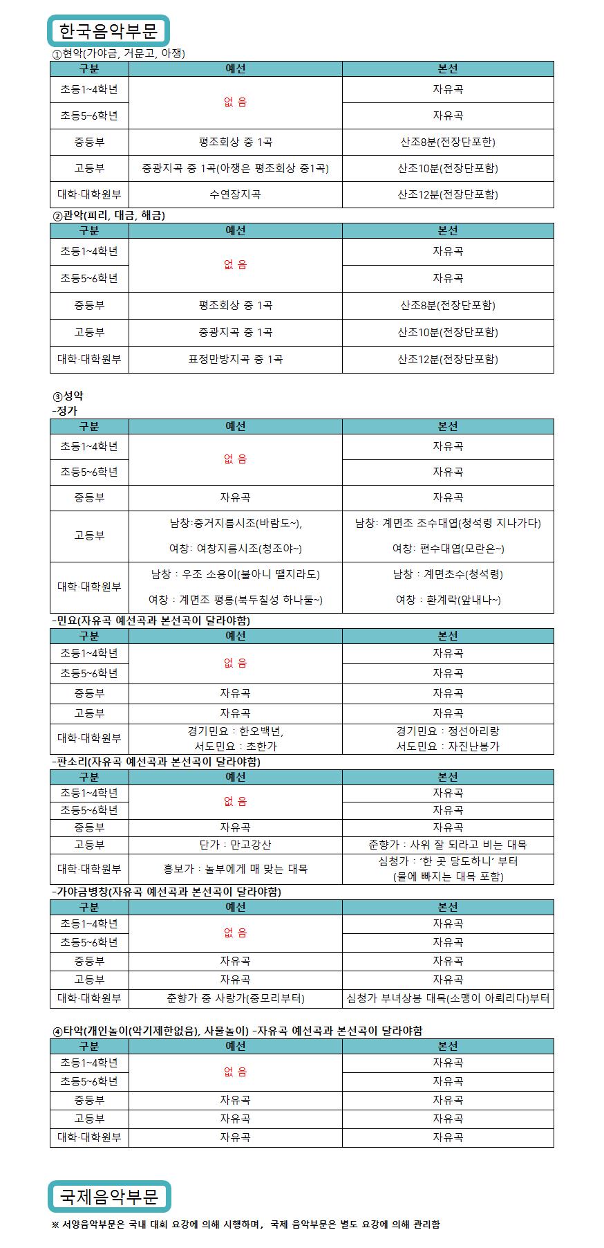 2017 30회 학생음협콩쿠르 지정곡_한국음악_업로드용.png
