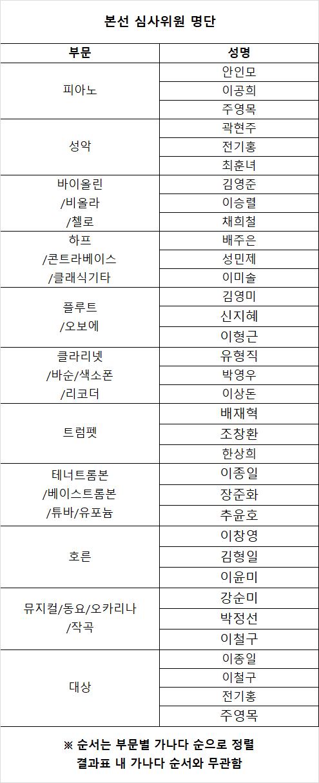 본선 심사위원.png